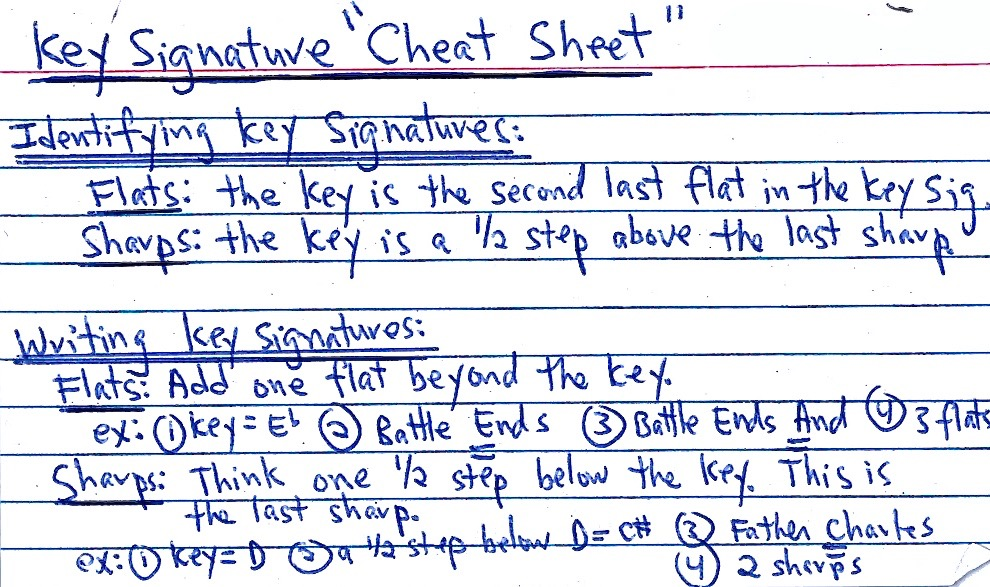This key signature Cheat Sheet provides rules used for identifying and writing key signatures in music
